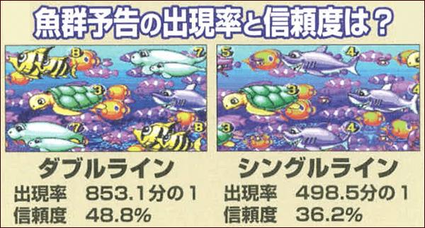 【おさらい】魚群予告の出現率と信頼度は?